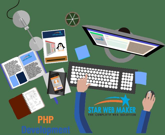 PHP Web Development Company, Dynamic Website Design in Noida, Delhi- India