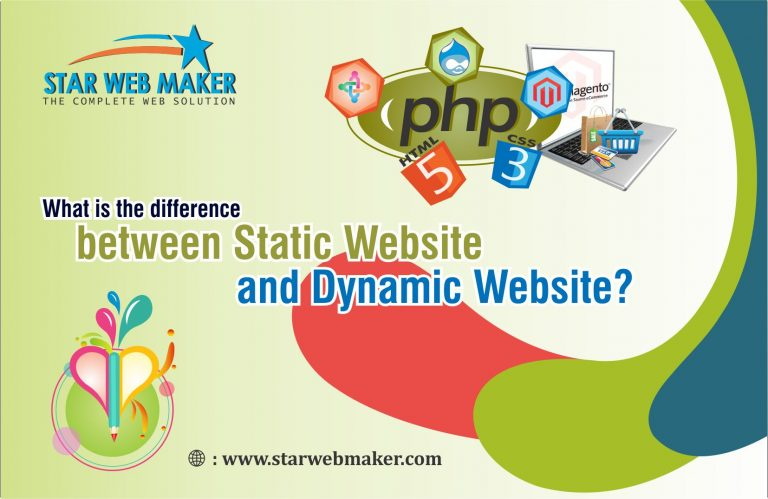 What is the difference between Static Website and Dynamic Website?