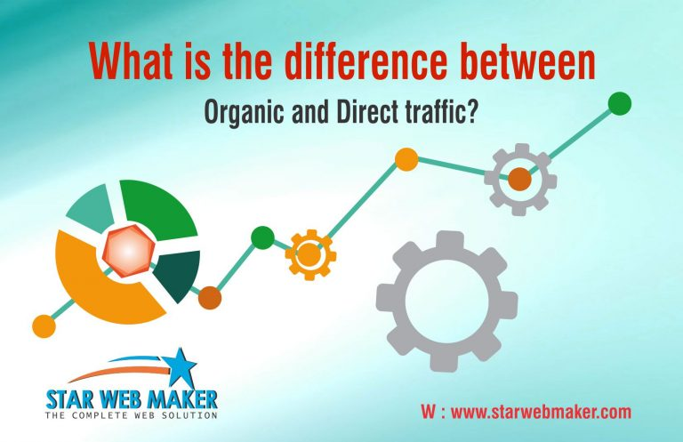 organic and direct traffic