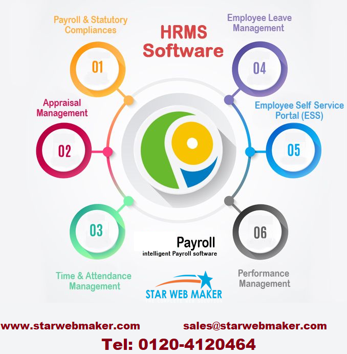 hrms-software-development-company