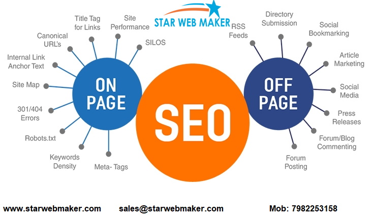 off page and on page optimization