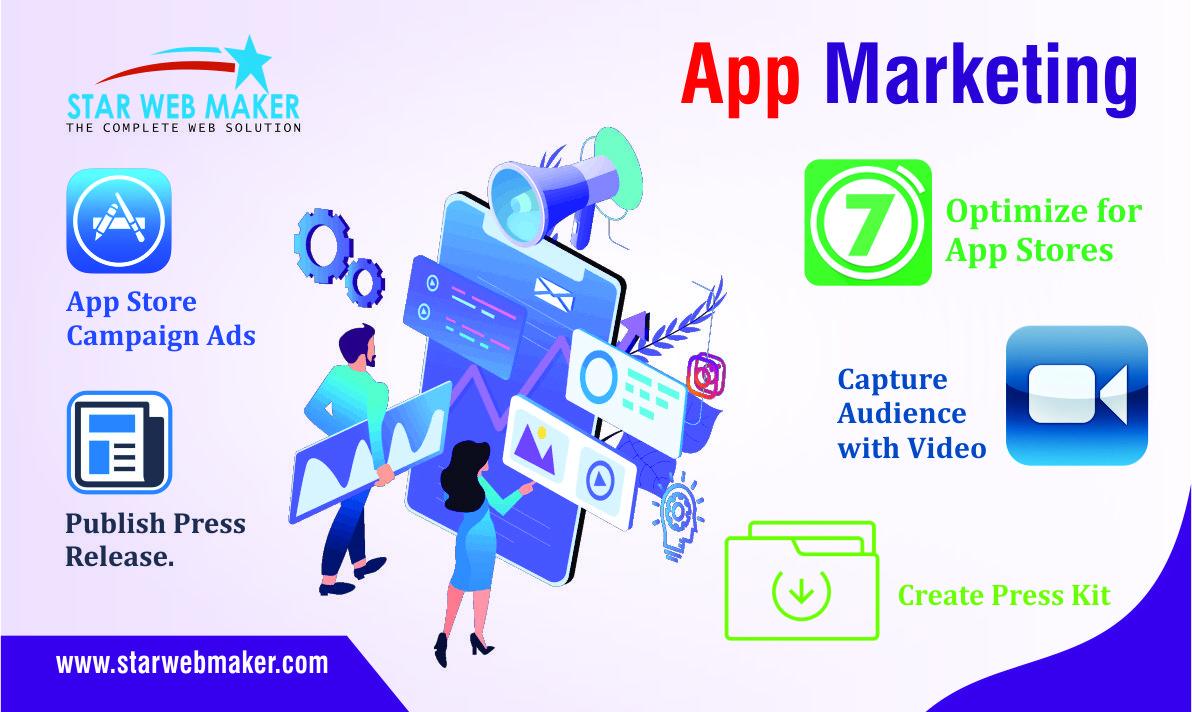 app marketing optimization