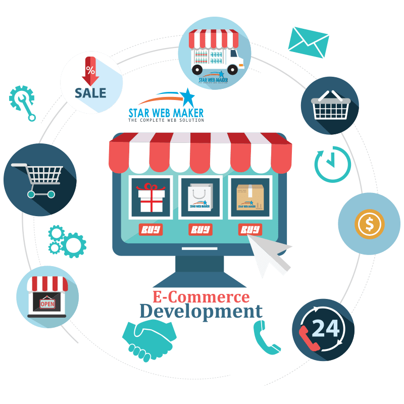 Ecommerce Website Design Amp Development Company In Noida